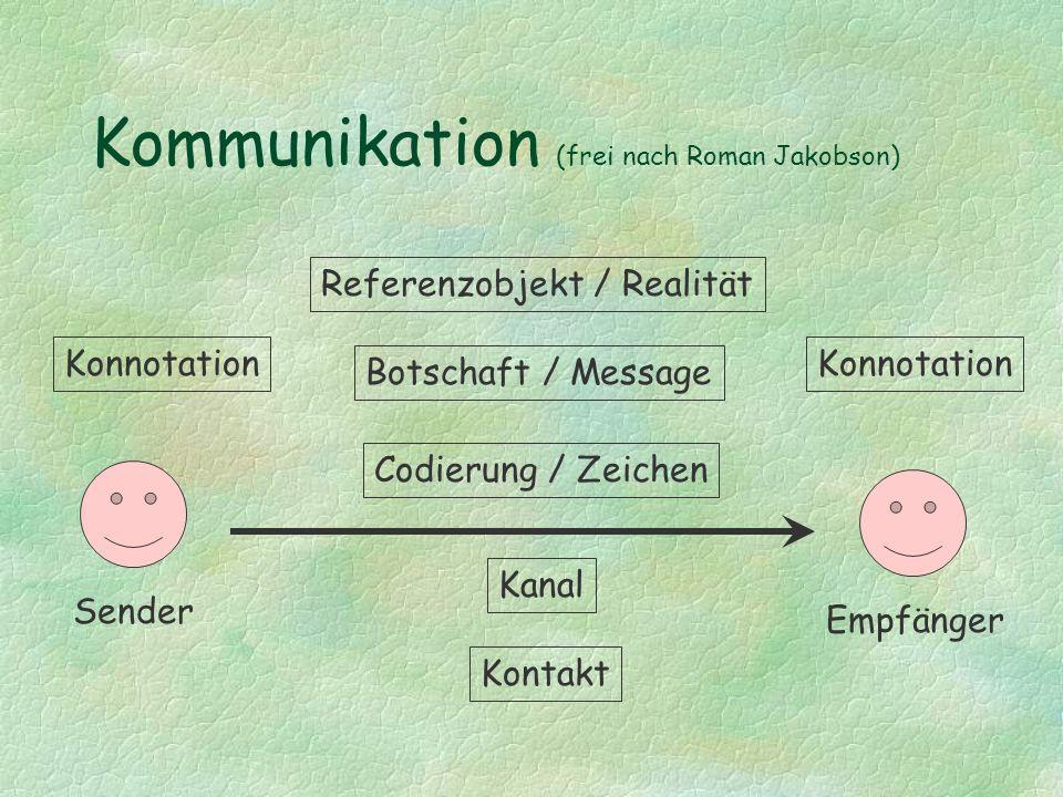 Kommunikation (frei nach Roman Jakobson) Empfänger Botschaft / Message Referenzobjekt / Realität Konnotation Codierung / Zeichen Sender Konnotation Ka