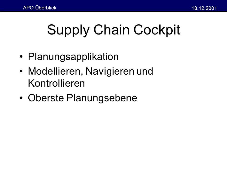 APO-Überblick 18.12.2001 Supply Chain Cockpit Planungsapplikation Modellieren, Navigieren und Kontrollieren Oberste Planungsebene