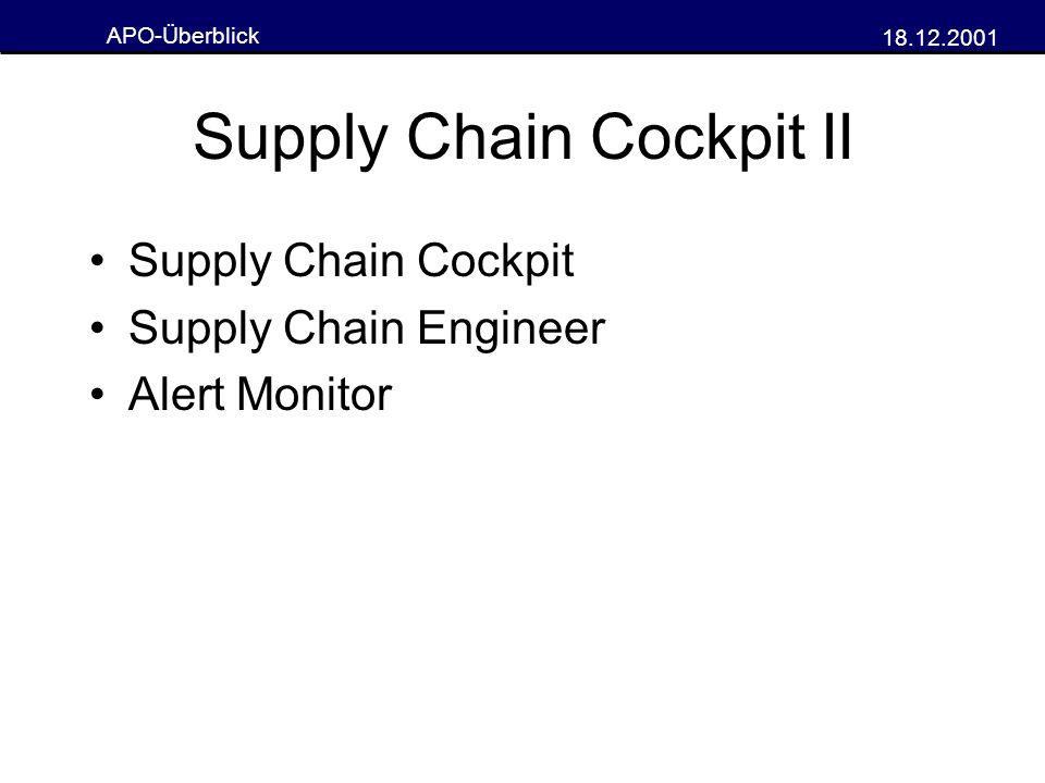 APO-Überblick 18.12.2001 Supply Chain Cockpit II Supply Chain Cockpit Supply Chain Engineer Alert Monitor