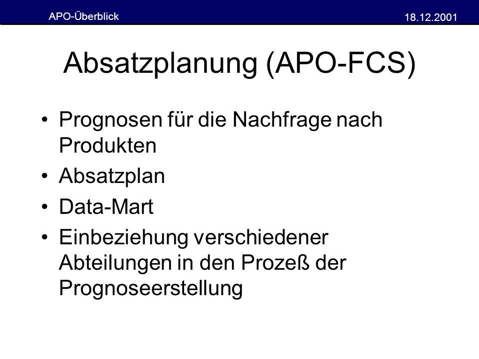 APO-Überblick 18.12.2001 Absatzplanung (APO-FCS) Prognosen für die Nachfrage nach Produkten Absatzplan Data-Mart Einbeziehung verschiedener Abteilunge
