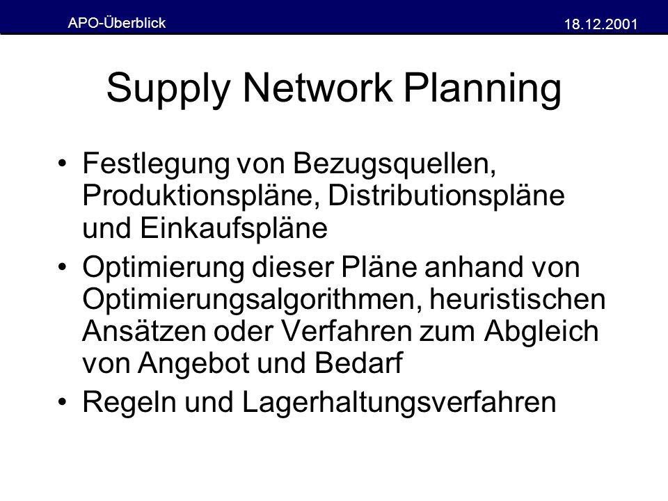 APO-Überblick 18.12.2001 Supply Network Planning Festlegung von Bezugsquellen, Produktionspläne, Distributionspläne und Einkaufspläne Optimierung dies