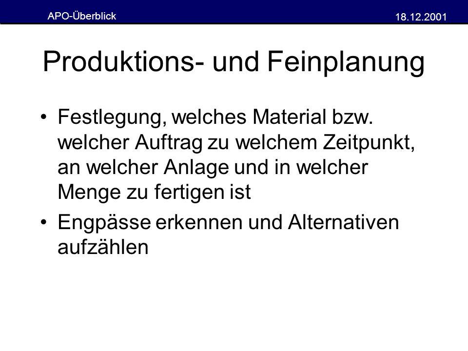 APO-Überblick 18.12.2001 Produktions- und Feinplanung Festlegung, welches Material bzw. welcher Auftrag zu welchem Zeitpunkt, an welcher Anlage und in