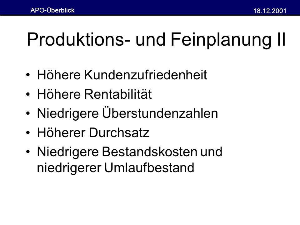 APO-Überblick 18.12.2001 Produktions- und Feinplanung II Höhere Kundenzufriedenheit Höhere Rentabilität Niedrigere Überstundenzahlen Höherer Durchsatz