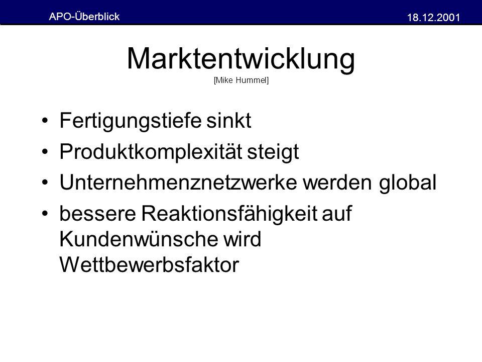 APO-Überblick 18.12.2001 Marktentwicklung [Mike Hummel] Fertigungstiefe sinkt Produktkomplexität steigt Unternehmenznetzwerke werden global bessere Re