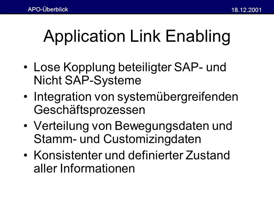 APO-Überblick 18.12.2001 Application Link Enabling Lose Kopplung beteiligter SAP- und Nicht SAP-Systeme Integration von systemübergreifenden Geschäfts