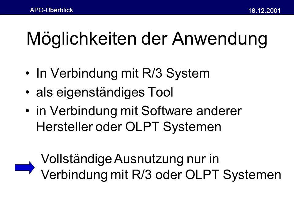 APO-Überblick 18.12.2001 Möglichkeiten der Anwendung In Verbindung mit R/3 System als eigenständiges Tool in Verbindung mit Software anderer Herstelle