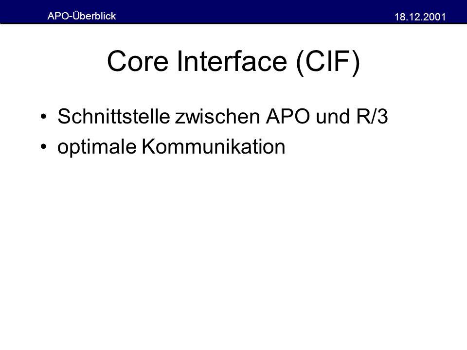 APO-Überblick 18.12.2001 Core Interface (CIF) Schnittstelle zwischen APO und R/3 optimale Kommunikation