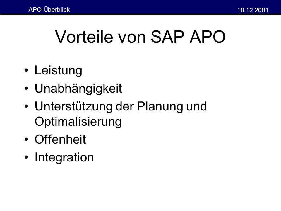 APO-Überblick 18.12.2001 Vorteile von SAP APO Leistung Unabhängigkeit Unterstützung der Planung und Optimalisierung Offenheit Integration