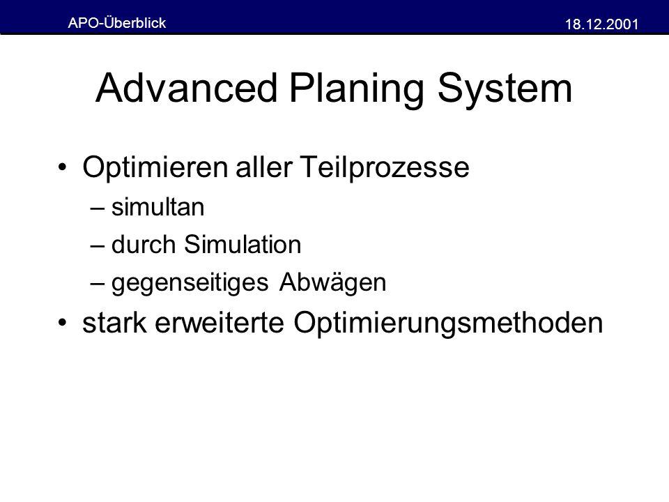 APO-Überblick 18.12.2001 Advanced Planing System Optimieren aller Teilprozesse –simultan –durch Simulation –gegenseitiges Abwägen stark erweiterte Opt