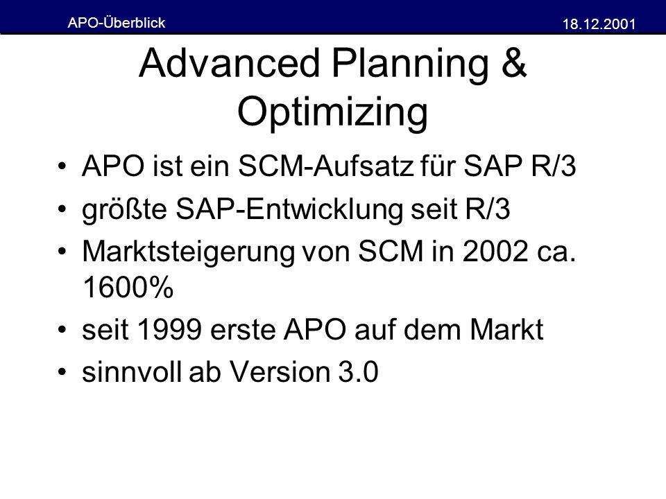 APO-Überblick 18.12.2001 Advanced Planning & Optimizing APO ist ein SCM-Aufsatz für SAP R/3 größte SAP-Entwicklung seit R/3 Marktsteigerung von SCM in