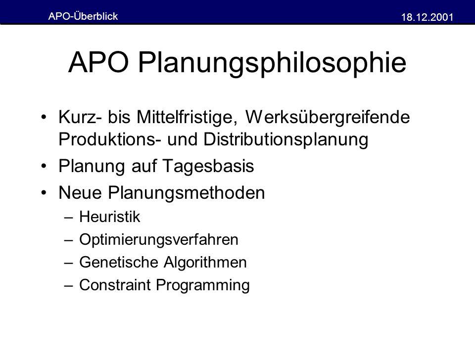 APO-Überblick 18.12.2001 APO Planungsphilosophie Kurz- bis Mittelfristige, Werksübergreifende Produktions- und Distributionsplanung Planung auf Tagesb