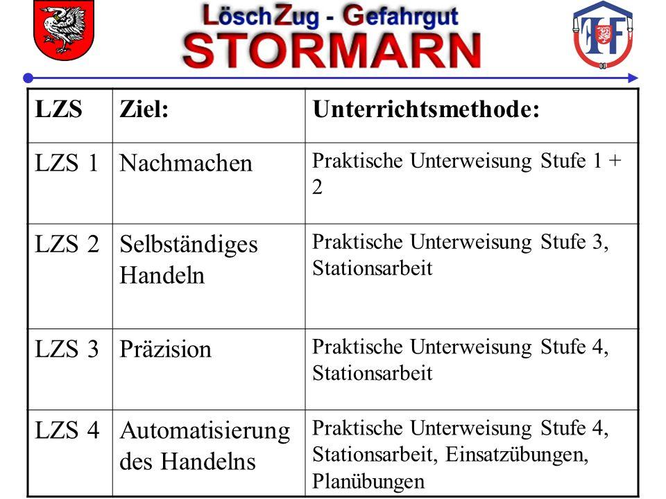 LZSZiel:Unterrichtsmethode: LZS 1Nachmachen Praktische Unterweisung Stufe 1 + 2 LZS 2Selbständiges Handeln Praktische Unterweisung Stufe 3, Stationsar