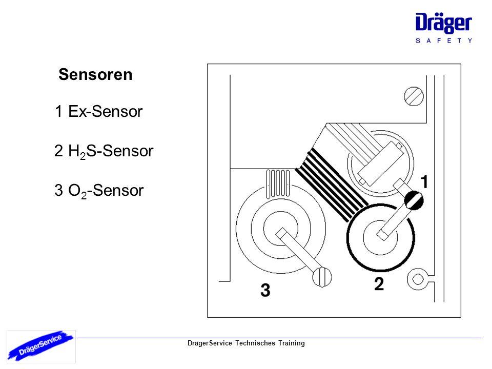 DrägerService Technisches Training Sensoren 1 Ex-Sensor 2 H 2 S-Sensor 3 O 2 -Sensor