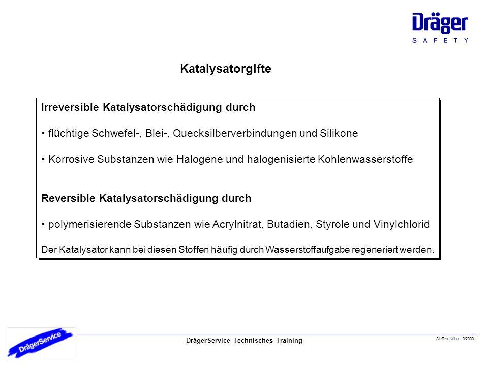 DrägerService Technisches Training Katalysatorgifte Steffen Kühn 10/2000 Irreversible Katalysatorschädigung durch flüchtige Schwefel-, Blei-, Quecksilberverbindungen und Silikone Korrosive Substanzen wie Halogene und halogenisierte Kohlenwasserstoffe Reversible Katalysatorschädigung durch polymerisierende Substanzen wie Acrylnitrat, Butadien, Styrole und Vinylchlorid Der Katalysator kann bei diesen Stoffen häufig durch Wasserstoffaufgabe regeneriert werden.