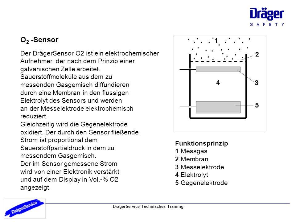DrägerService Technisches Training O 2 -Sensor Der DrägerSensor O2 ist ein elektrochemischer Aufnehmer, der nach dem Prinzip einer galvanischen Zelle arbeitet.
