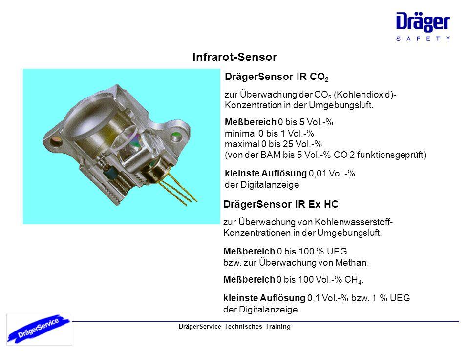 DrägerService Technisches Training Infrarot-Sensor Funktionsprinzip 1 Strahler 2 Fenster 3 Küvette 4 Spiegel 5 Fenster 6 Strahlteiler 7 Interferenzfilter 8 Meßdetektor 9 Interferenzfilter 10 Referenzdetektor