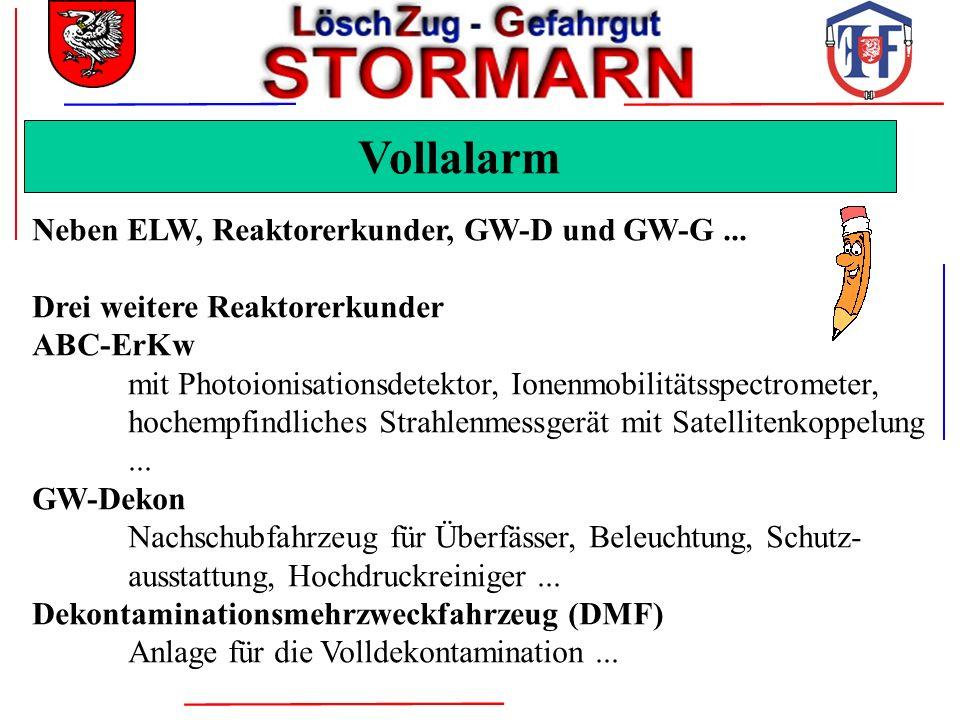 Vollalarm Neben ELW, Reaktorerkunder, GW-D und GW-G... Drei weitere Reaktorerkunder ABC-ErKw mit Photoionisationsdetektor, Ionenmobilitätsspectrometer