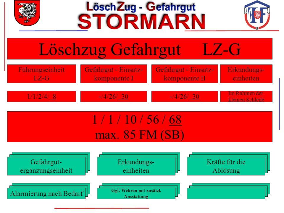 Löschzug Gefahrgut LZ-G Führungseinheit LZ-G Gefahrgut - Einsatz- komponente I Gefahrgut - Einsatz- komponente II 1 / 1 / 10 / 56 / 68 max. 85 FM (SB)