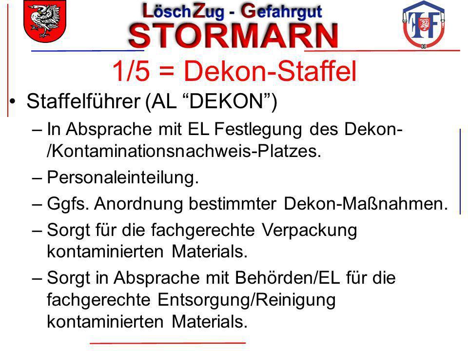 1/5 = Dekon-Staffel Staffelführer (AL DEKON) –In Absprache mit EL Festlegung des Dekon- /Kontaminationsnachweis-Platzes. –Personaleinteilung. –Ggfs. A