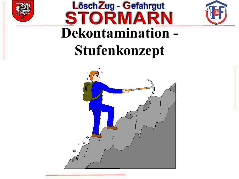 Stufenkonzept - Stufe Not-Dekon Not-Personen-Dekontamination i.d.R.
