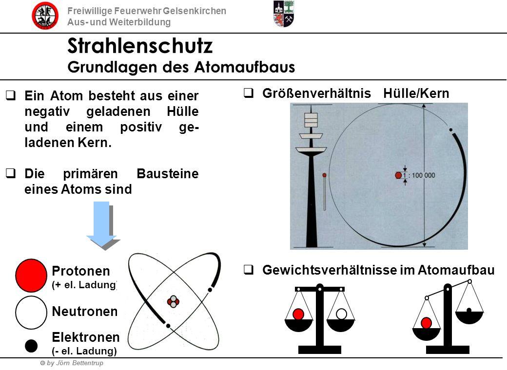 by Jörn Bettentrup Freiwillige Feuerwehr Gelsenkirchen Aus- und Weiterbildung Strahlenschutz Grundlagen des Atomaufbaus Ein Atom besteht aus einer neg