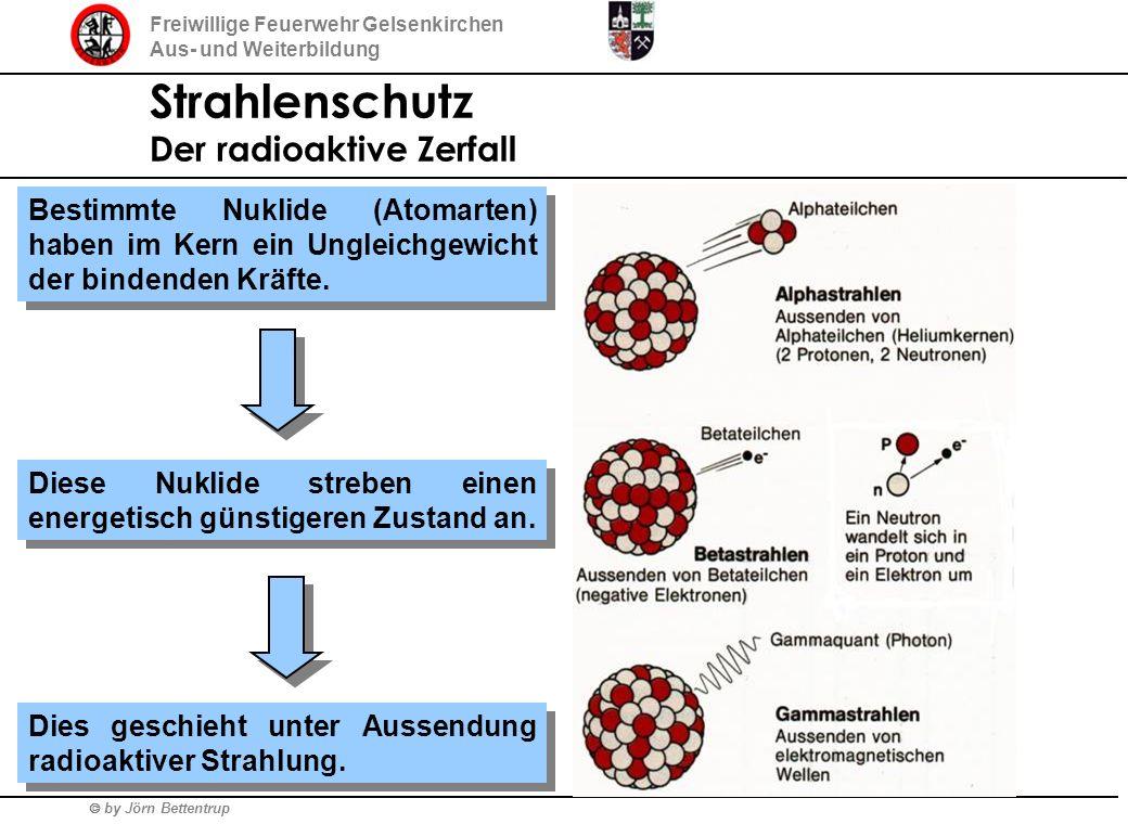 by Jörn Bettentrup Freiwillige Feuerwehr Gelsenkirchen Aus- und Weiterbildung Strahlenschutz Der radioaktive Zerfall Bestimmte Nuklide (Atomarten) hab