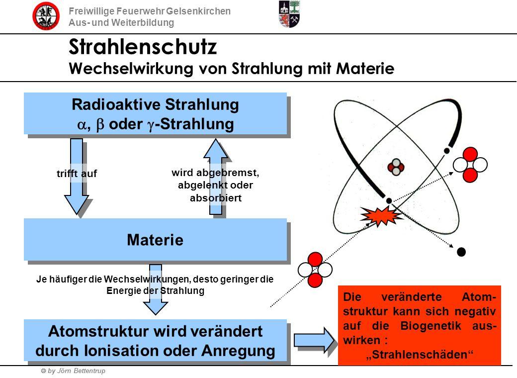 by Jörn Bettentrup Freiwillige Feuerwehr Gelsenkirchen Aus- und Weiterbildung Strahlenschutz Wechselwirkung von Strahlung mit Materie Radioaktive Stra