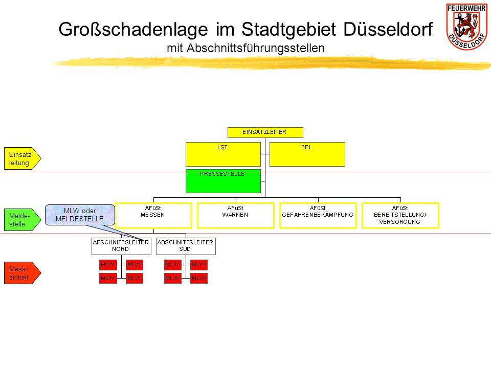 Großschadenlage im Stadtgebiet Düsseldorf mit Abschnittsführungsstellen MLW oder MELDESTELLE Einsatz- leitung Melde- stelle Mess- einheit