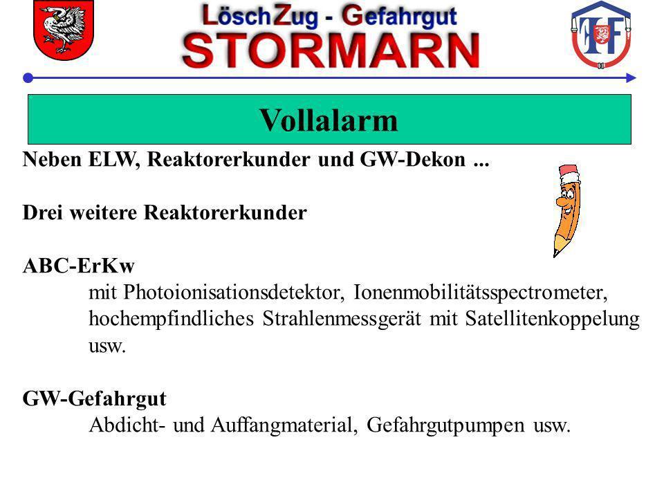 Vollalarm GW-Nachschub Nachschubfahrzeug für Überfässer, Beleuchtung, Schutz- ausstattung, Hochdruckreiniger usw.