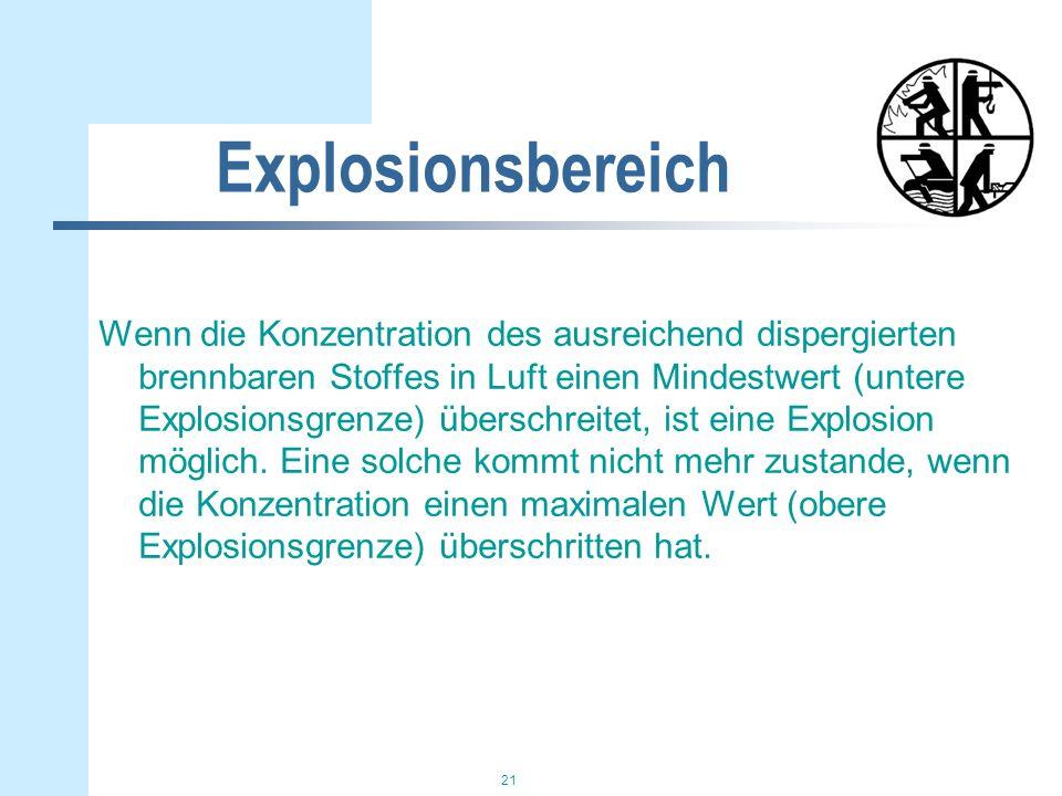 21 Explosionsbereich Wenn die Konzentration des ausreichend dispergierten brennbaren Stoffes in Luft einen Mindestwert (untere Explosionsgrenze) überschreitet, ist eine Explosion möglich.