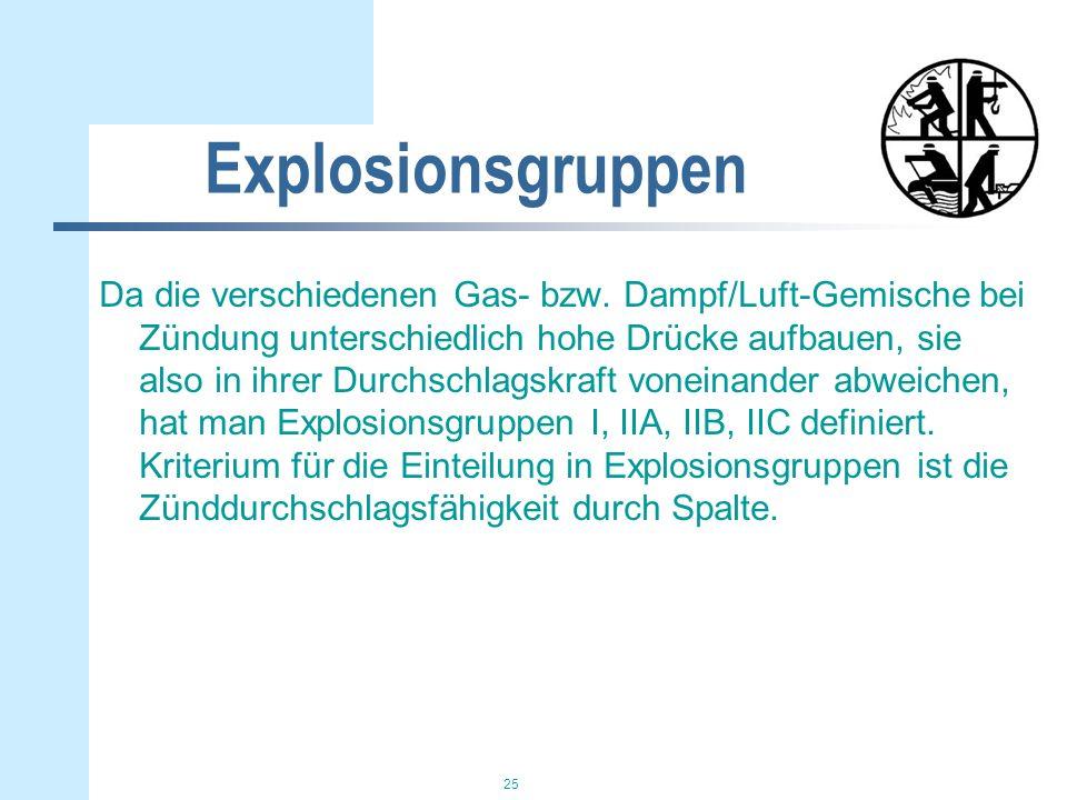 25 Explosionsgruppen Da die verschiedenen Gas- bzw. Dampf/Luft-Gemische bei Zündung unterschiedlich hohe Drücke aufbauen, sie also in ihrer Durchschla