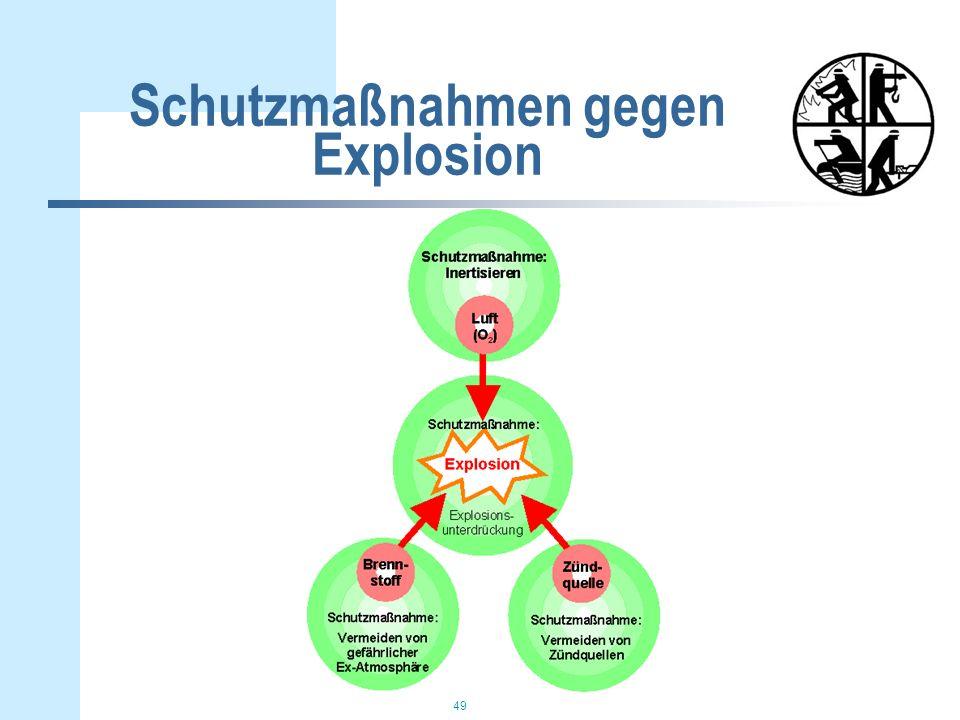 49 Schutzmaßnahmen gegen Explosion