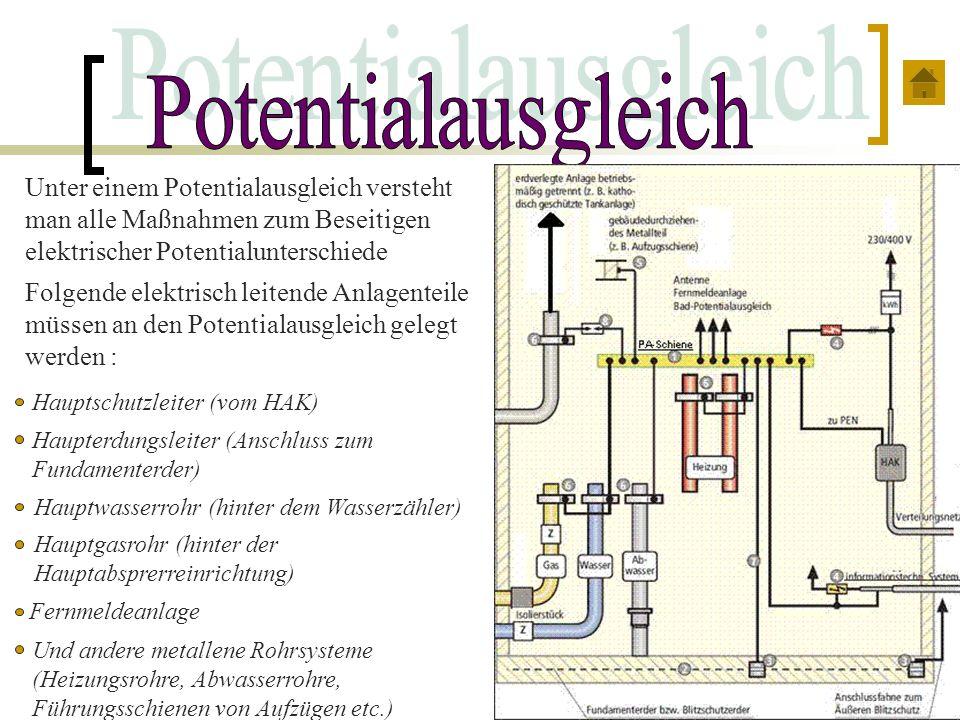 Unter einem Potentialausgleich versteht man alle Maßnahmen zum Beseitigen elektrischer Potentialunterschiede Folgende elektrisch leitende Anlagenteile