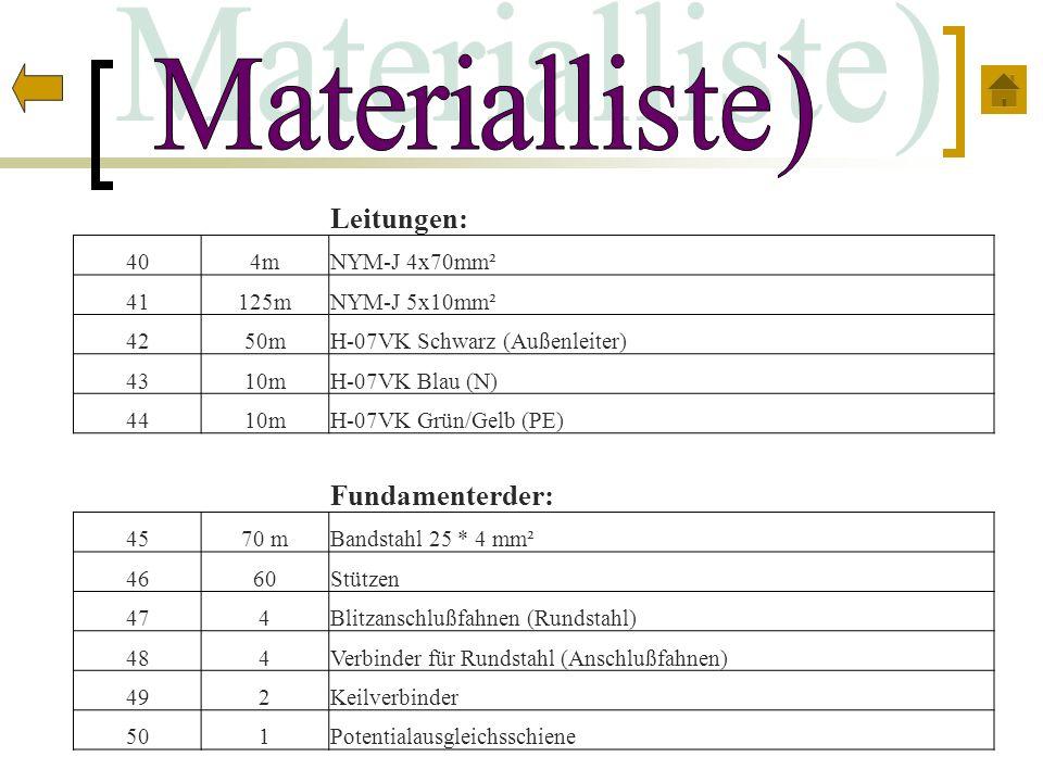 Leitungen: 404mNYM-J 4x70mm² 41125mNYM-J 5x10mm² 4250mH-07VK Schwarz (Außenleiter) 4310mH-07VK Blau (N) 4410mH-07VK Grün/Gelb (PE) Fundamenterder: 457