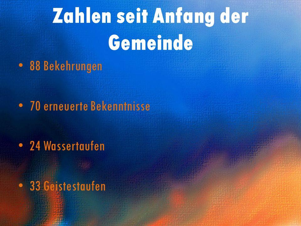 Zahlen seit Anfang der Gemeinde 88 Bekehrungen 70 erneuerte Bekenntnisse 24 Wassertaufen 33 Geistestaufen