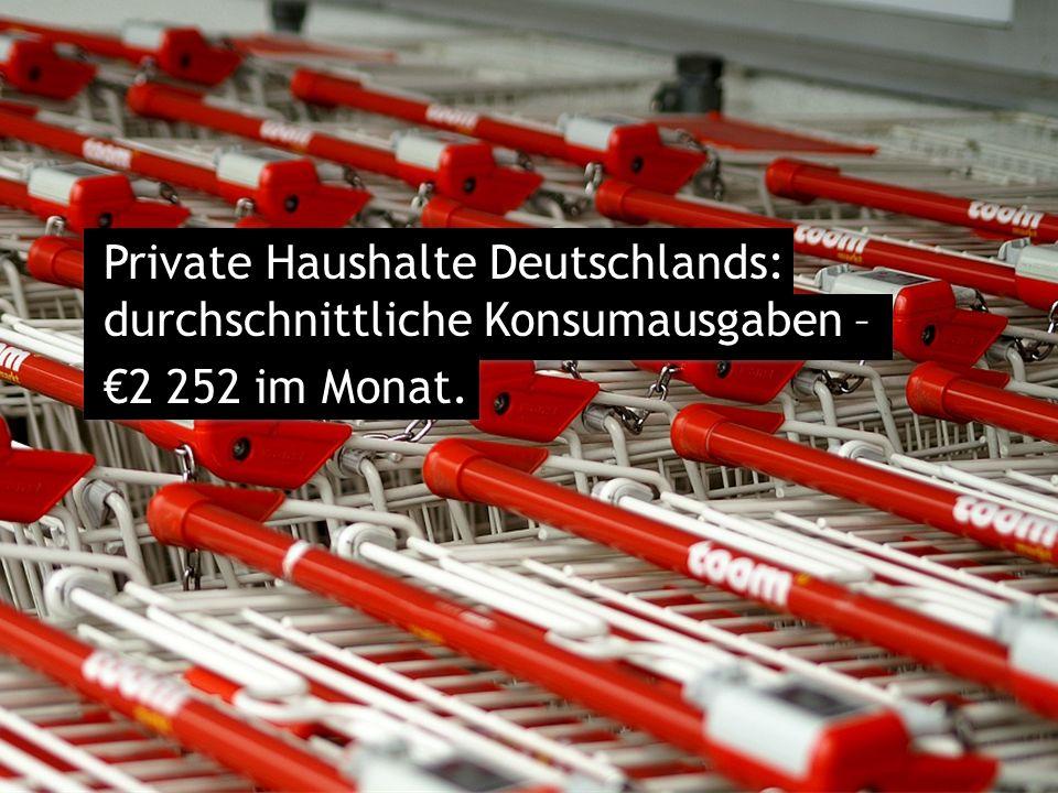 Private Haushalte Deutschlands: durchschnittliche Konsumausgaben – 2 252 im Monat.