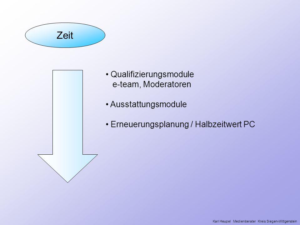 Zeit Qualifizierungsmodule e-team, Moderatoren Ausstattungsmodule Erneuerungsplanung / Halbzeitwert PC Karl Heupel Medienberater Kreis Siegen-Wittgens