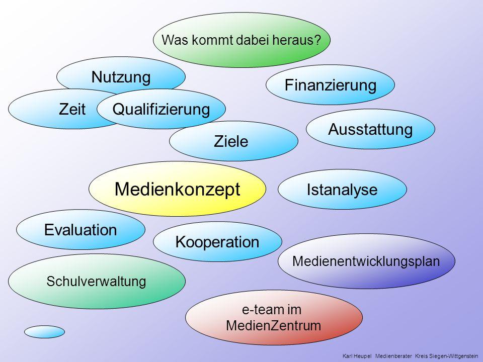 Ziele Kooperation Finanzierung Nutzung Zeit Evaluation Medienkonzept Qualifizierung Ausstattung Istanalyse Medienentwicklungsplan Schulverwaltung e-te