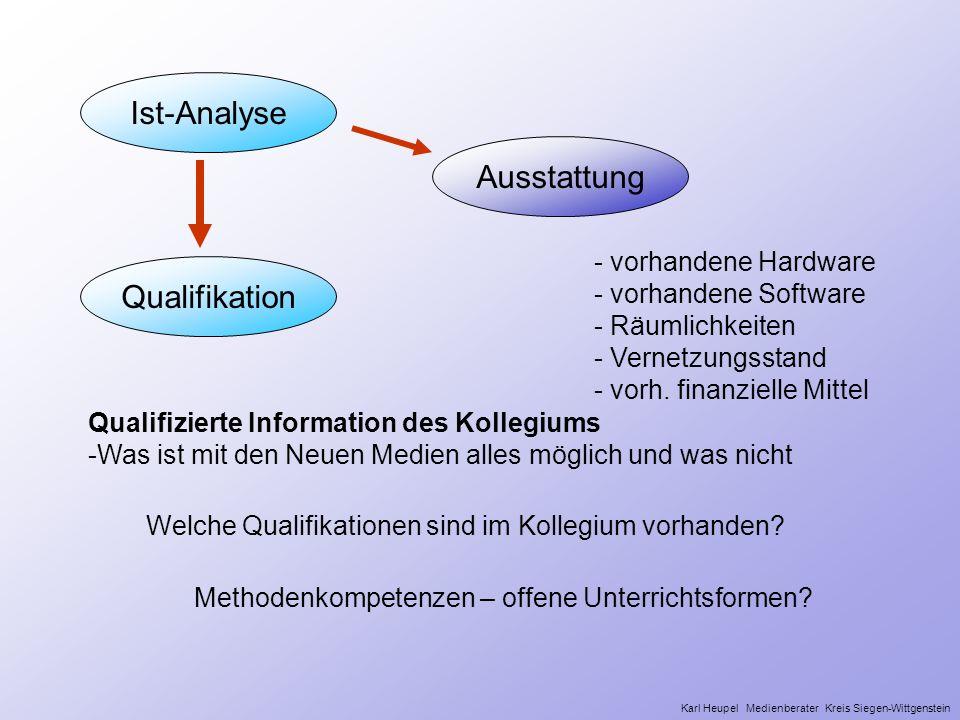 Ist-Analyse Qualifikation Ausstattung Qualifizierte Information des Kollegiums -Was ist mit den Neuen Medien alles möglich und was nicht Welche Qualif