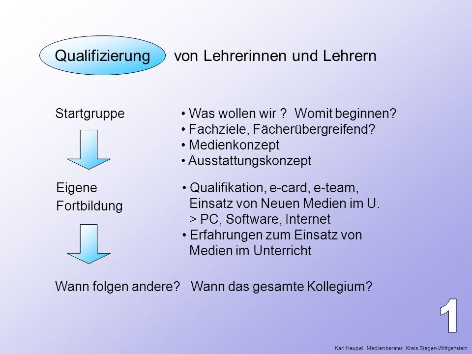 Qualifizierung von Lehrerinnen und Lehrern Startgruppe Was wollen wir ? Womit beginnen? Fachziele, Fächerübergreifend? Medienkonzept Ausstattungskonze
