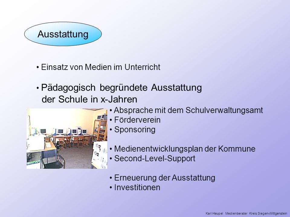 Ausstattung Absprache mit dem Schulverwaltungsamt Förderverein Sponsoring Medienentwicklungsplan der Kommune Second-Level-Support Erneuerung der Ausst