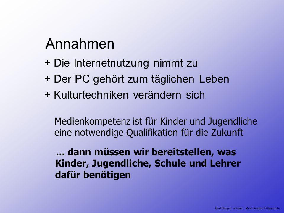 Vielen Dank für Ihre Aufmerksamkeit Karl-Heupel@gmx.de www.medien.karl-heupel.de Karl Heupel e-team Kreis Siegen-Wittgenstein