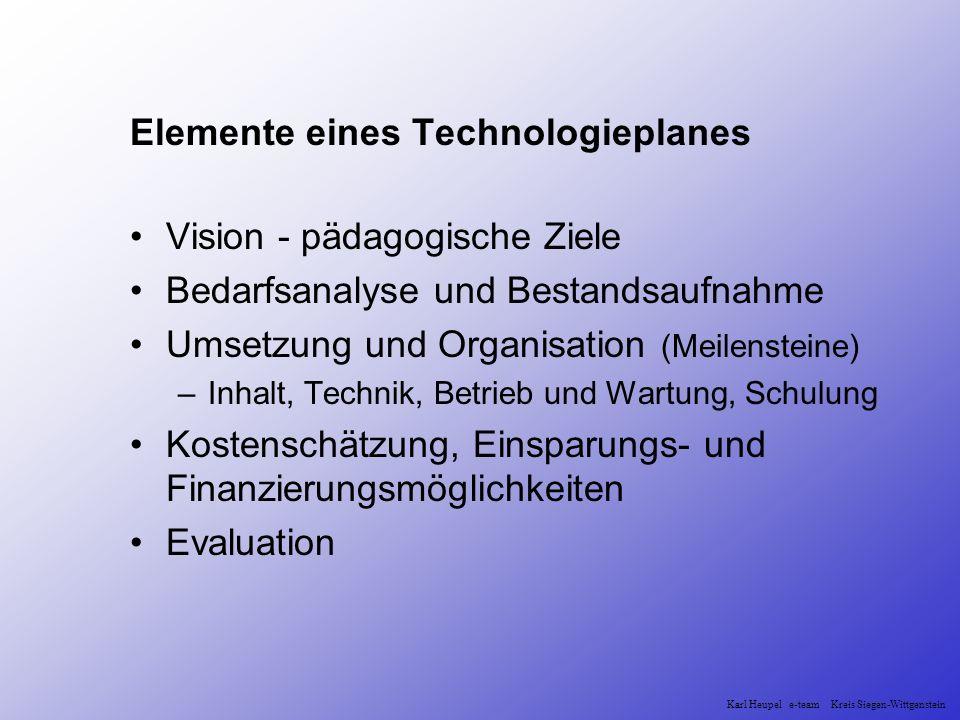 Output : Ausstattung Schule ans Netz Lehrerzimmer ans Netz Einrichtung von Medienecken PC-Raum Vernetzungsgrad Fortbildung und Qualifizierung Datenbanken / Dateien Karl Heupel e-team Kreis Siegen-Wittgenstein