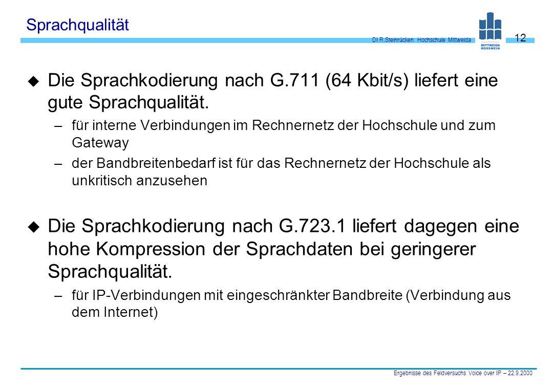 DI R.Steinrücken Hochschule Mittweida Ergebnisse des Feldversuchs Voice over IP – 22.9.2000 12 Sprachqualität u Die Sprachkodierung nach G.711 (64 Kbi