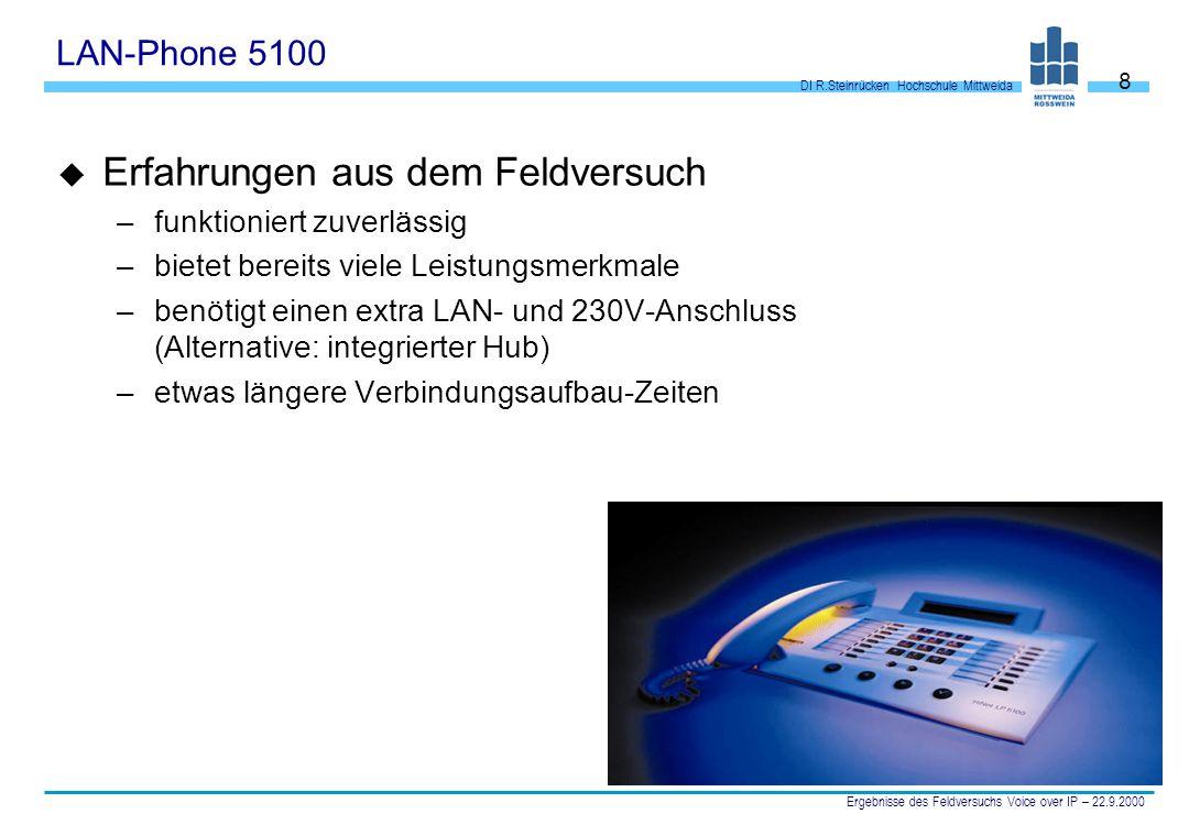 DI R.Steinrücken Hochschule Mittweida Ergebnisse des Feldversuchs Voice over IP – 22.9.2000 8 LAN-Phone 5100 u Erfahrungen aus dem Feldversuch –funkti