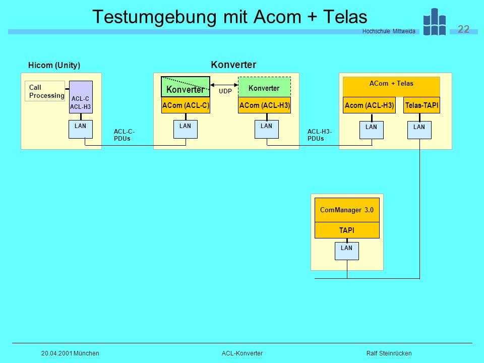 Hochschule Mittweida 22 Ralf Steinrücken20.04.2001 MünchenACL-Konverter Testumgebung mit Acom + Telas Hicom (Unity) LAN ACL-H3- PDUs ACL-C- PDUs LAN Call Processing ACL-C ACL-H3 Konverter UDP LAN ACom (ACL-C)ACom (ACL-H3) Konverter ComManager 3.0 ACom + Telas Acom (ACL-H3) LAN Konverter LAN Telas-TAPI TAPI