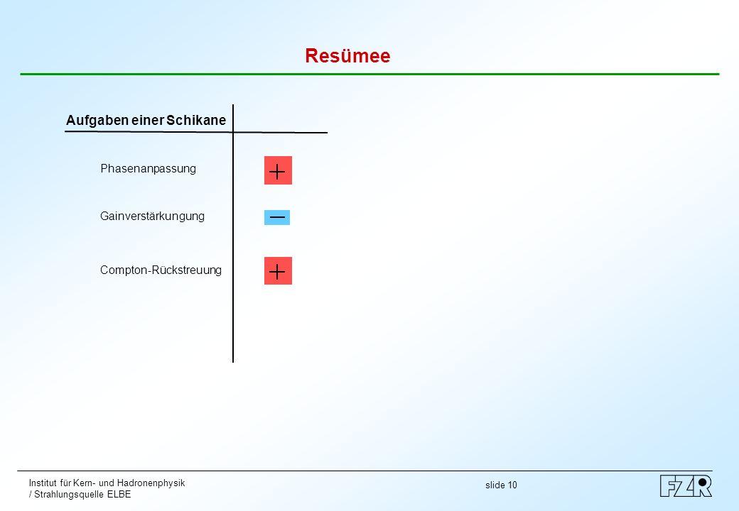 slide 10 Institut für Kern- und Hadronenphysik / Strahlungsquelle ELBE Resümee Aufgaben einer Schikane Phasenanpassung Gainverstärkungung Compton-Rück