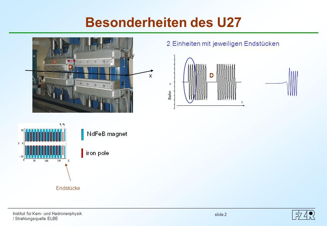 slide 3 Institut für Kern- und Hadronenphysik / Strahlungsquelle ELBE Slippage in Driftstrecke: N D N D ist Maß für Wirkung der Driftstrecke Wechselwirkung zwischen Elektron und Welle F v x E x ~ cos( ) Ponderomotive Phase Elektronenbahn Ist (z) konstant (oder hat einen konstanten Anteil), so wird konstant Energie auf das Elektron oder die Welle übertragen.