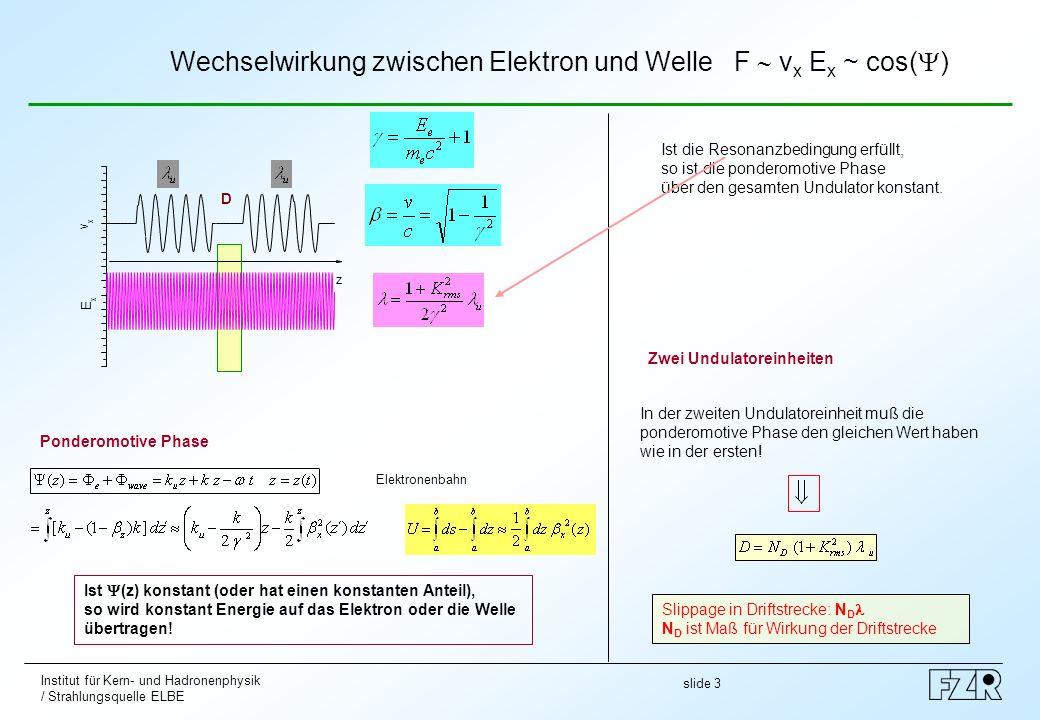 slide 3 Institut für Kern- und Hadronenphysik / Strahlungsquelle ELBE Slippage in Driftstrecke: N D N D ist Maß für Wirkung der Driftstrecke Wechselwi