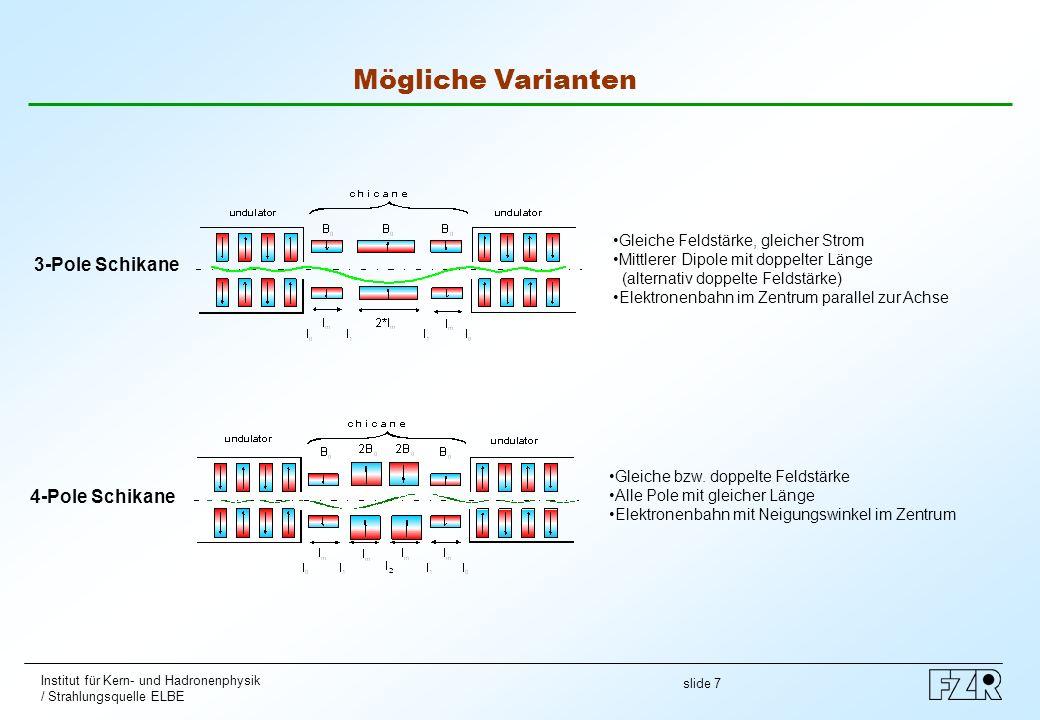 slide 7 Institut für Kern- und Hadronenphysik / Strahlungsquelle ELBE Mögliche Varianten Gleiche bzw. doppelte Feldstärke Alle Pole mit gleicher Länge